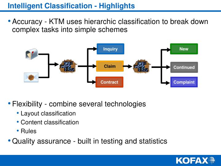 Intelligent Classification - Highlights