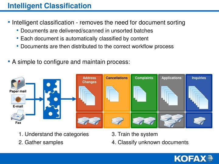 Intelligent Classification