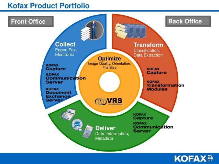 Kofax Product Portfolio