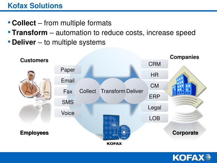 Kofax Solutions