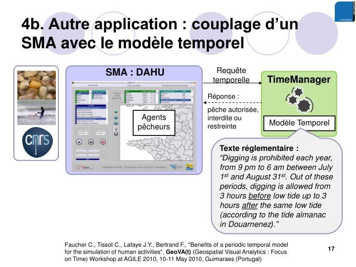 4b. Autre application : couplage d'un SMA avec le modèle temporel