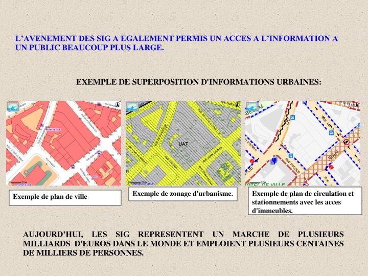 Exemple de zonage d'urbanisme.