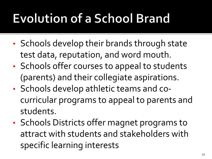Evolution of a School Brand