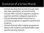 evolution of a school brand