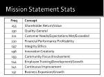 mission statement stats