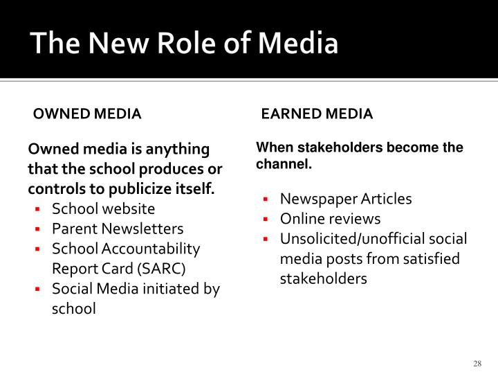 The New Role of Media
