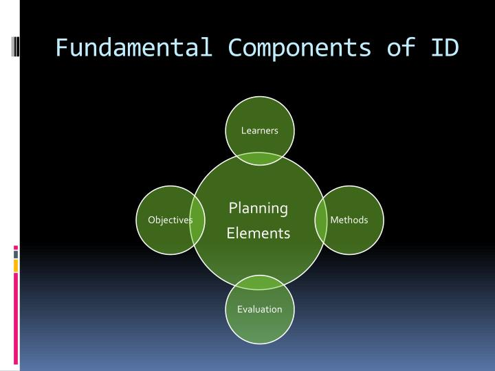 Fundamental Components of ID
