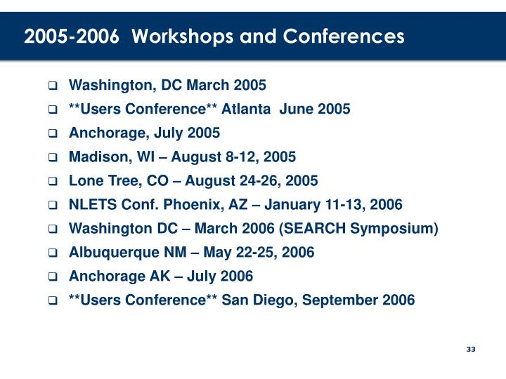 2005-2006  Workshops and Conferences