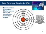 data exchange standards jiem