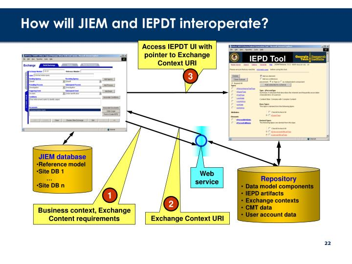 How will JIEM and IEPDT interoperate?