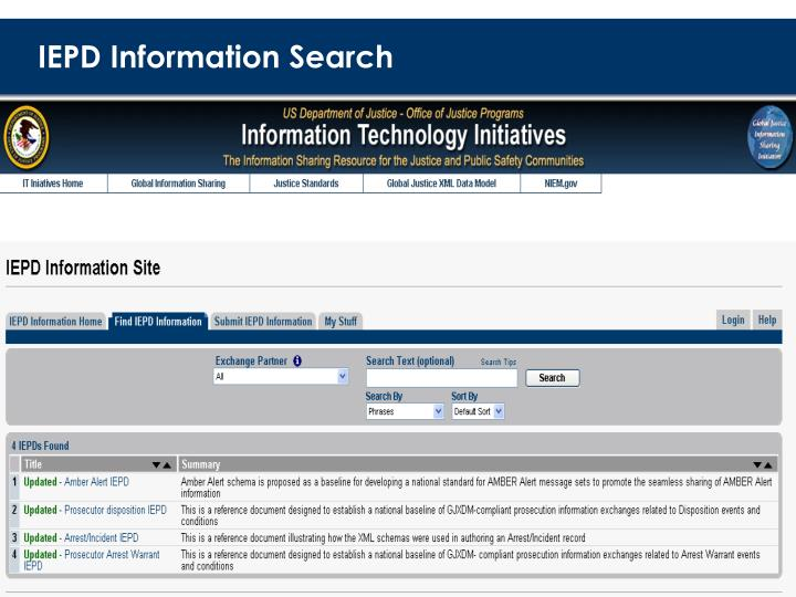 IEPD Information Search