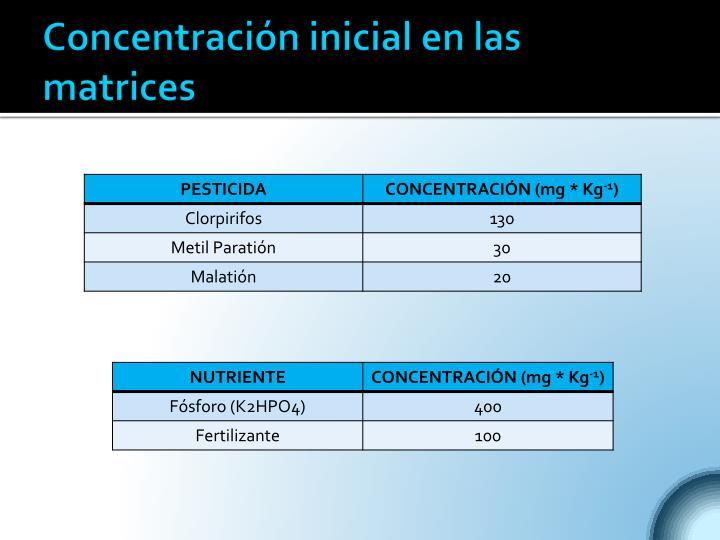 Concentración inicial en las matrices