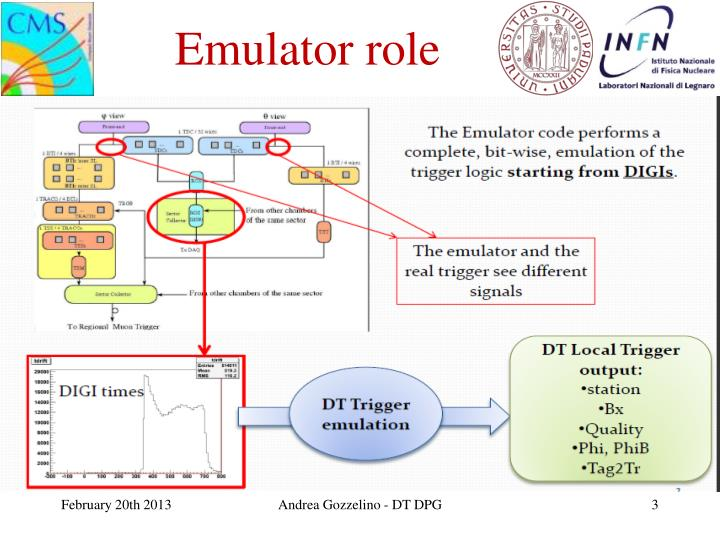 Emulator role
