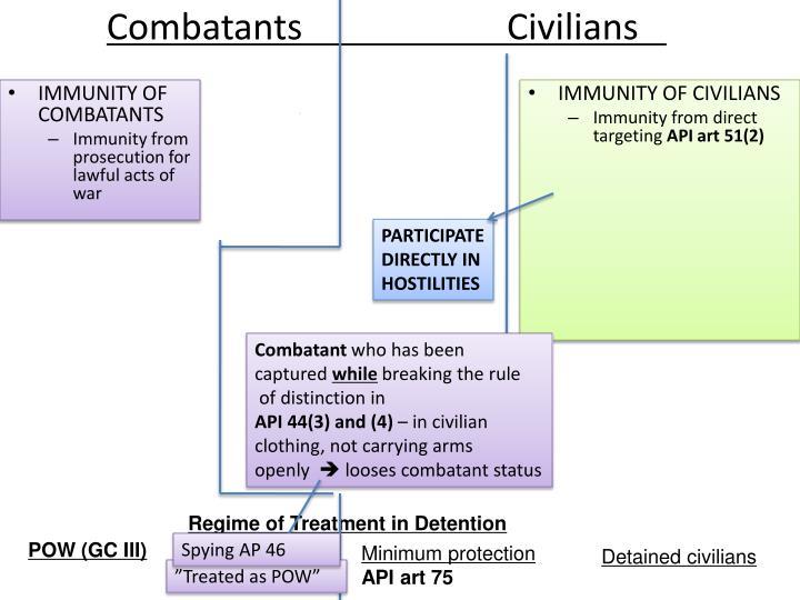 CombatantsCivilians