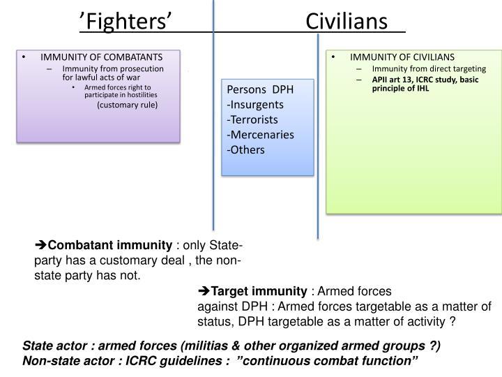 'Fighters'Civilians