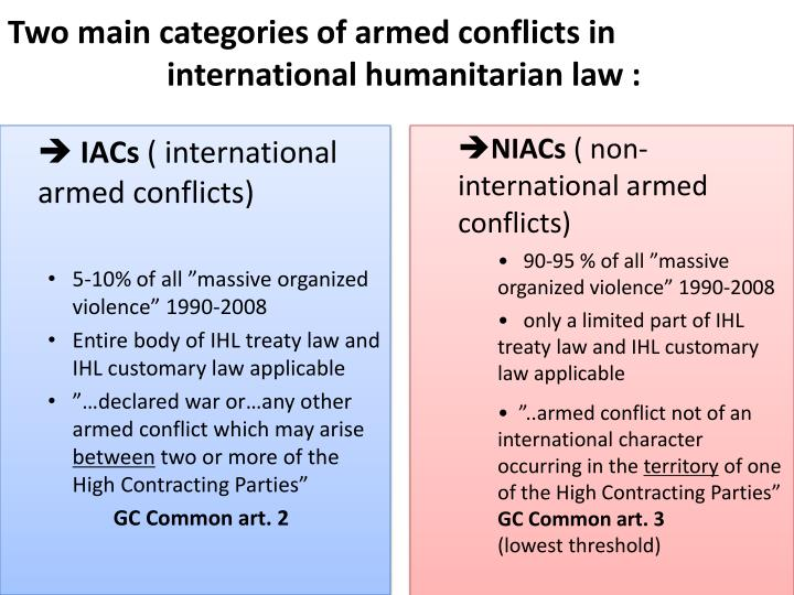 Two main categories of armed conflicts in international humanitarian law :