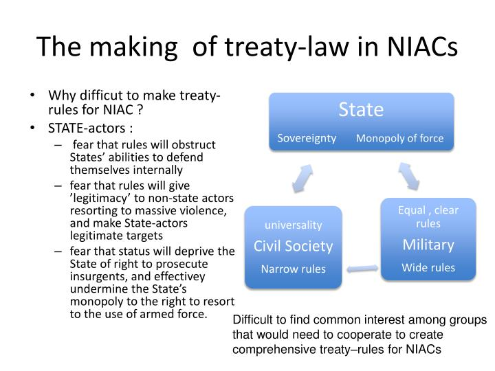 The making  of treaty-law in NIACs