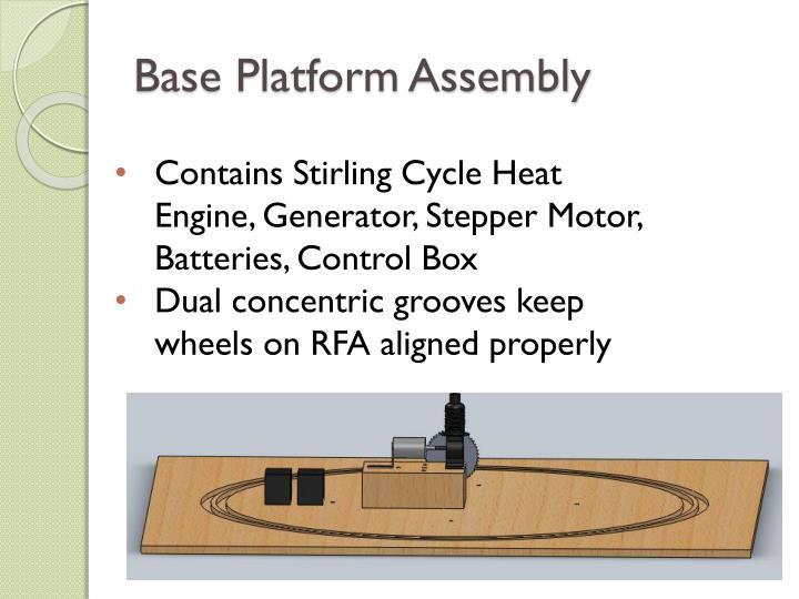 Base Platform Assembly