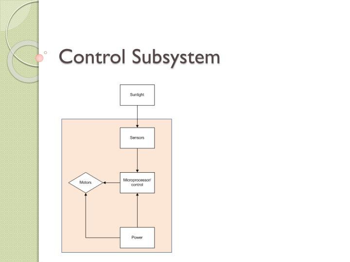 Control Subsystem