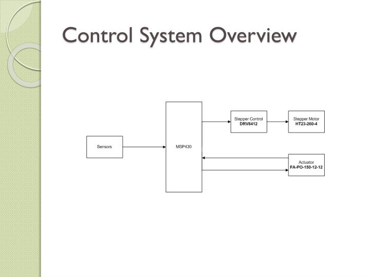 Control System Overview