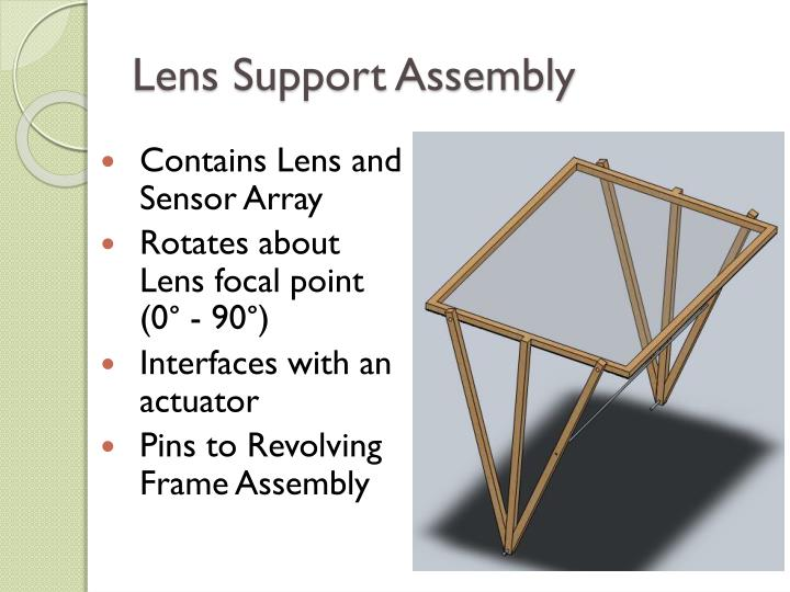 Lens Support Assembly