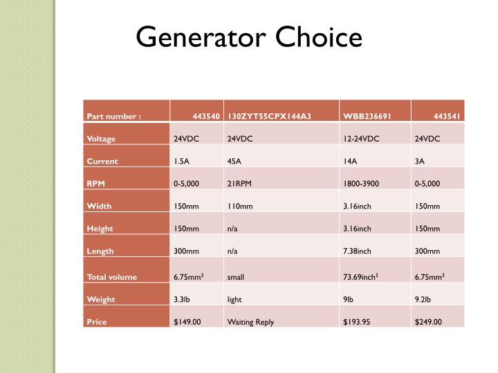 Generator Choice