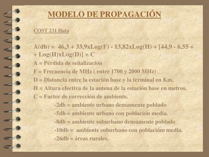 MODELO DE PROPAGACIÓN