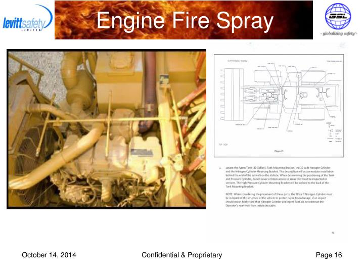 Engine Fire Spray