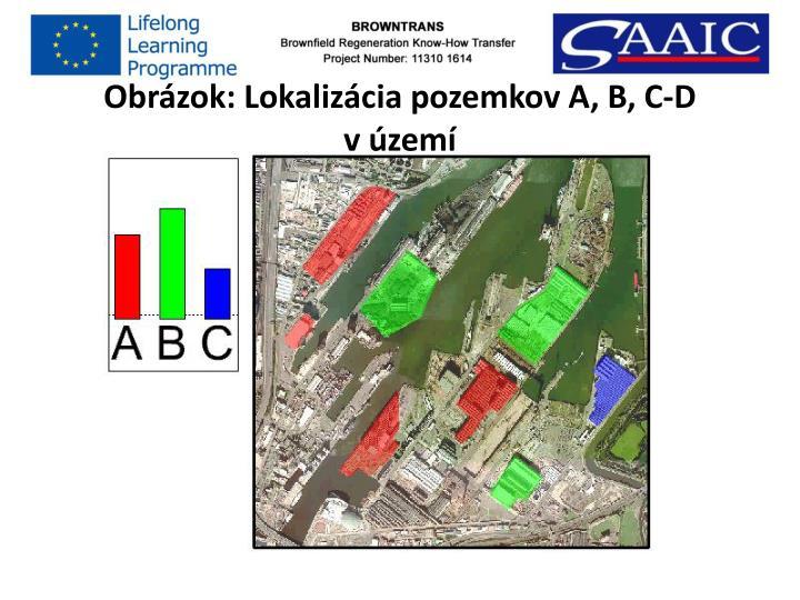 Obrázok: Lokalizácia pozemkov A, B, C-D