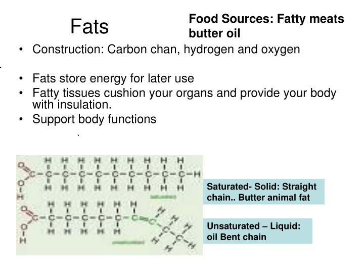 Food Sources: Fatty meats butter oil