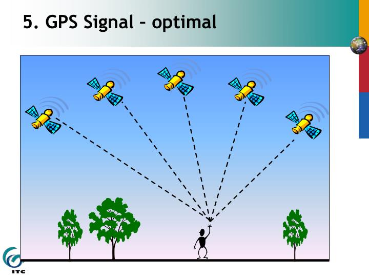 5. GPS Signal – optimal