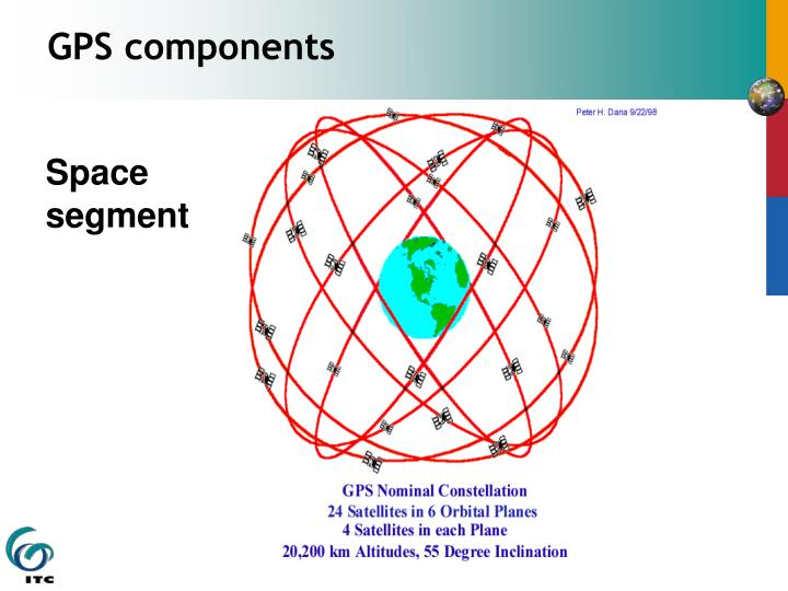 GPS components