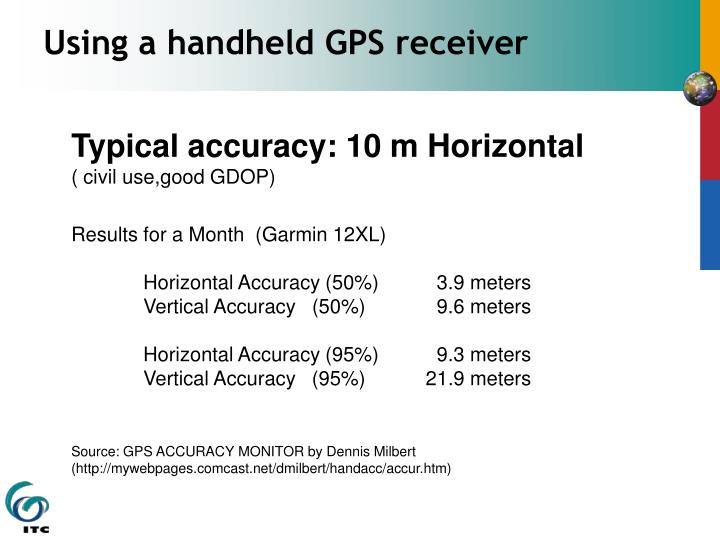 Using a handheld GPS receiver