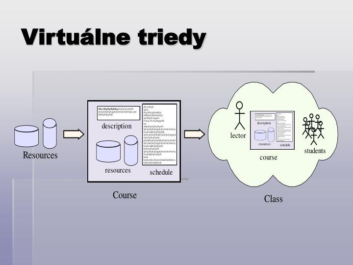 Virtuálne triedy