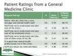 patient ratings from a general medicine clinic