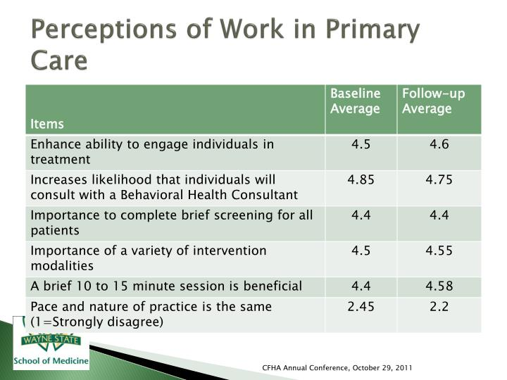 Perceptions of Work in Primary Care