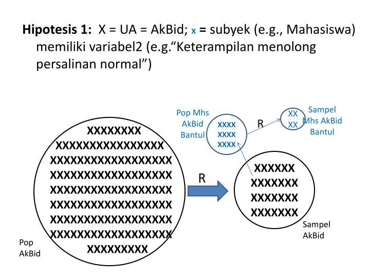 Hipotesis 1: