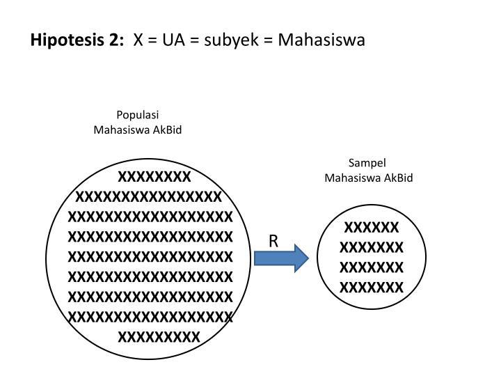Hipotesis 2: