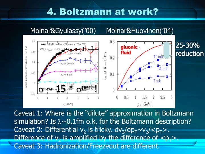 4. Boltzmann at work?