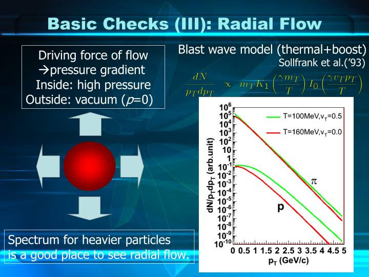 Basic Checks (III): Radial Flow