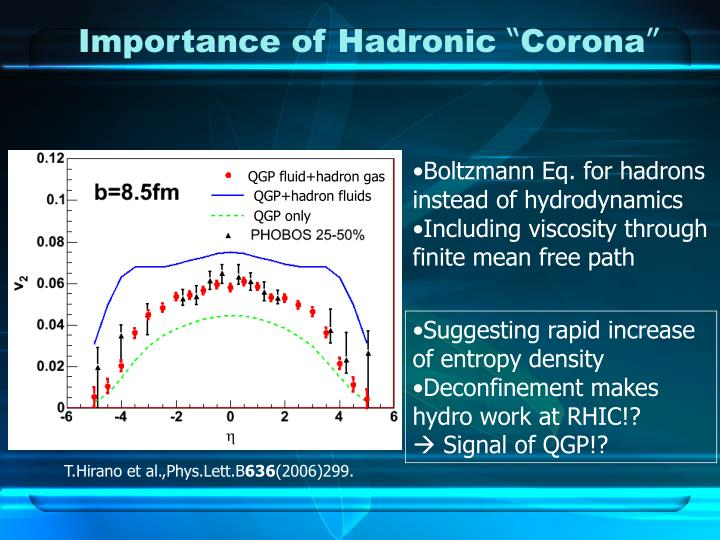 Importance of Hadronic