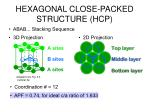 hexagonal close packed structure hcp1