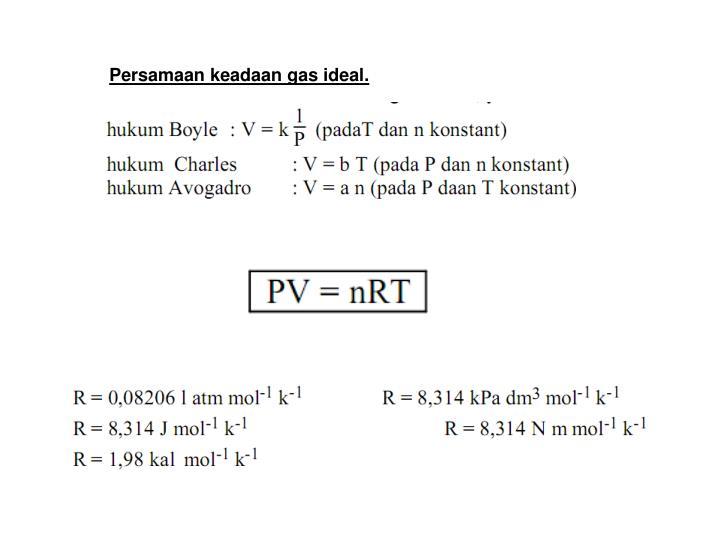 Persamaan keadaan gas ideal.