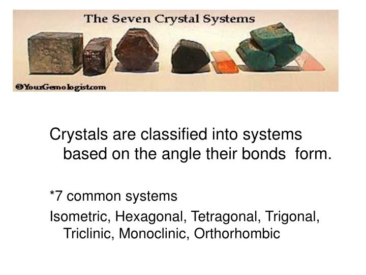 Crystals are classified into systems based on the angle their bonds  form.