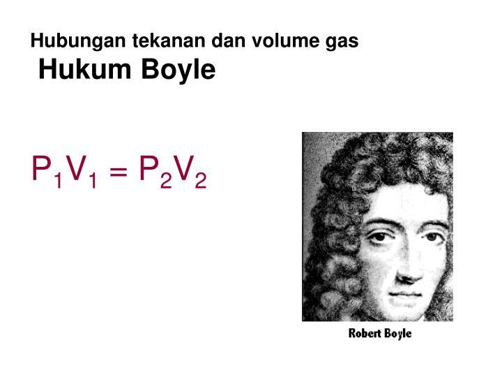 Hubungan tekanan dan volume gas