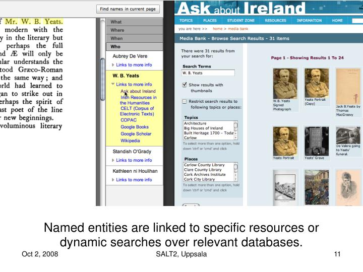 Named entities are linked to specific resources or dynamic searches over relevant databases.