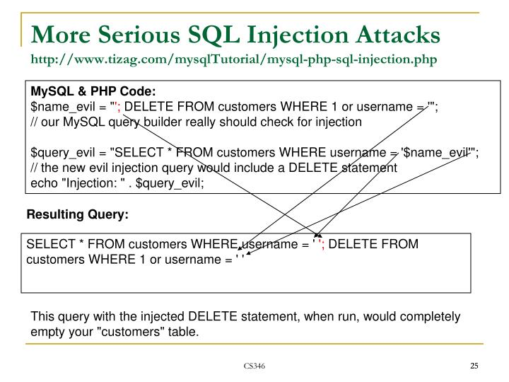 More Serious SQL Injection Attacks
