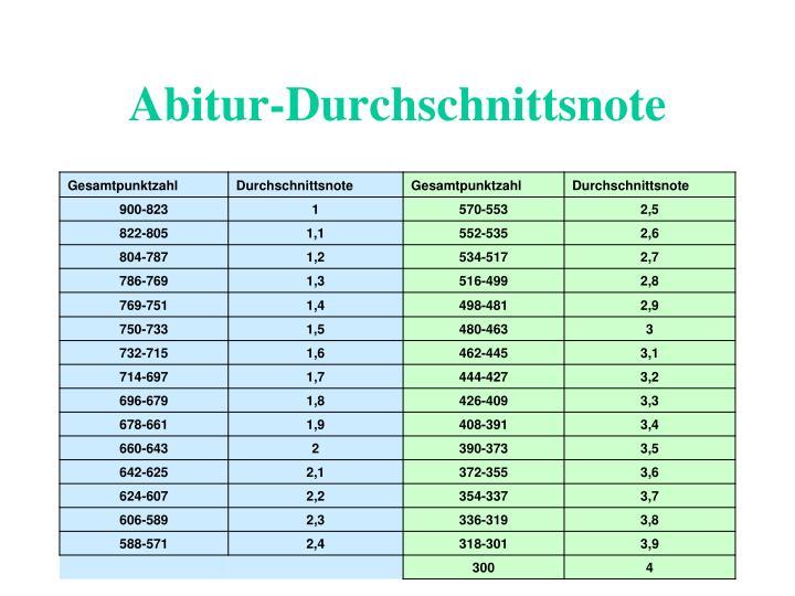 Abitur-Durchschnittsnote