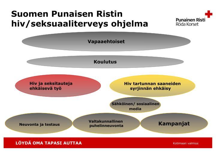 Suomen Punaisen Ristin hiv/seksuaaliterveys ohjelma
