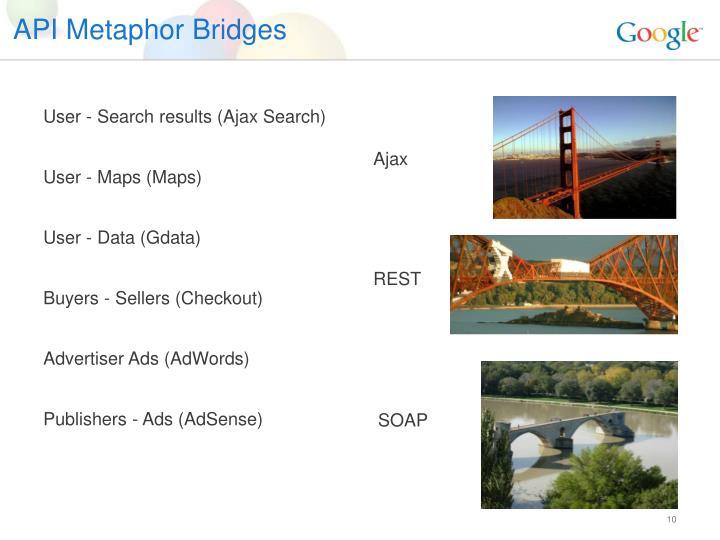 API Metaphor Bridges